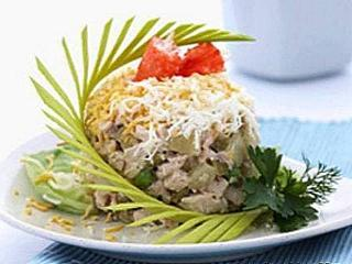 Рецепт салата из цыпленка