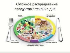 диета чтобы диабетика, вес сбросить для
