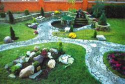 Ваш сад: планировка участка