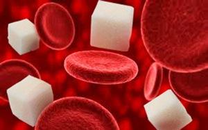 Сахарный диабет: лечение сахарного диабета лекарственными растениями