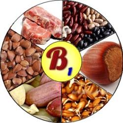 Недостаток в организме витамина В1 приводит к повреждению нервных клеток и снижению остроты зрения