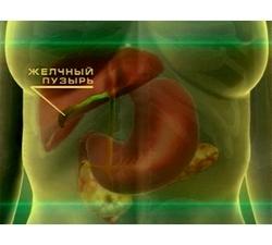 Благодаря желчегонным препаратам, можно предотвратить развитие желчекаменной болезни, замедление движения желчи, отложение солей и образование камней и песка в жёлчном пузыре и печени.