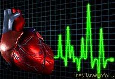 Сердечная аритмия. Оказание первой помощи и фиторецепты при сердечной аритмии