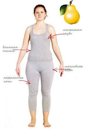 Тип фигуры груша как уравновесить верх и низ тела