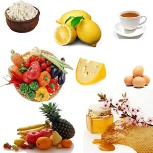 Другие эффективные диеты